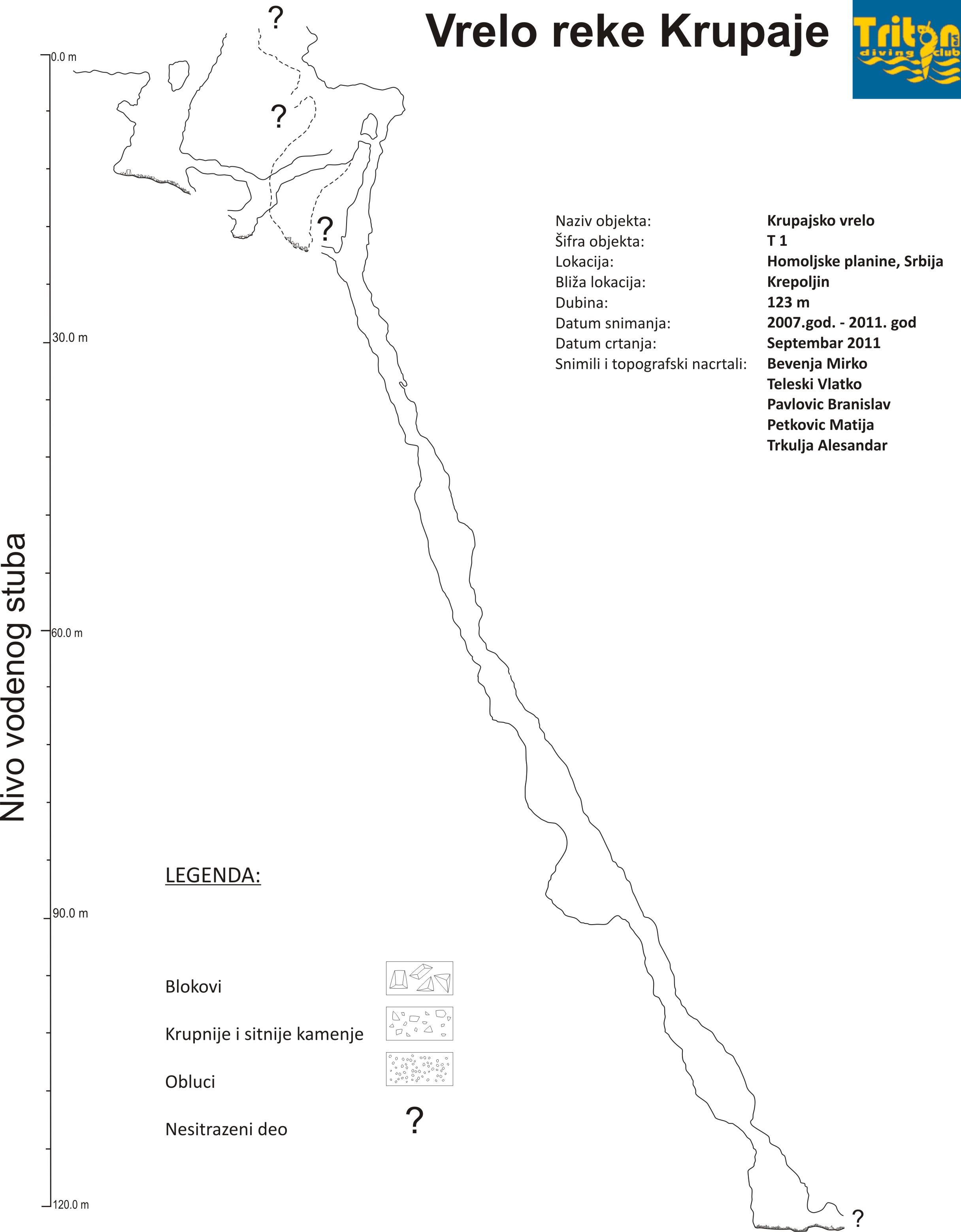 krupajsko vrelo mapa TRITON AST krupajsko vrelo mapa